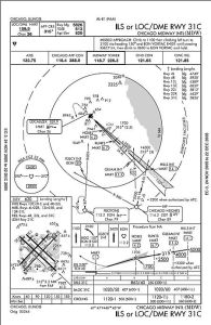Approach plate for Chicago Midway (KMCW). Not current and very much NOT to be used for navigational purposes.
